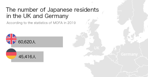 The number of Japanese residents in the UK and Germany
